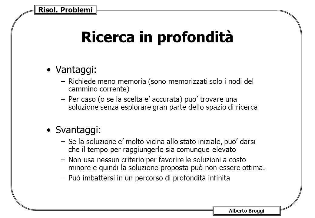 Risol. Problemi Alberto Broggi Ricerca in profondità Vantaggi: –Richiede meno memoria (sono memorizzati solo i nodi del cammino corrente) –Per caso (o