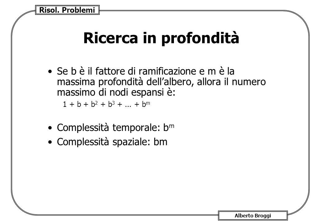 Risol. Problemi Alberto Broggi Ricerca in profondità Se b è il fattore di ramificazione e m è la massima profondità dellalbero, allora il numero massi