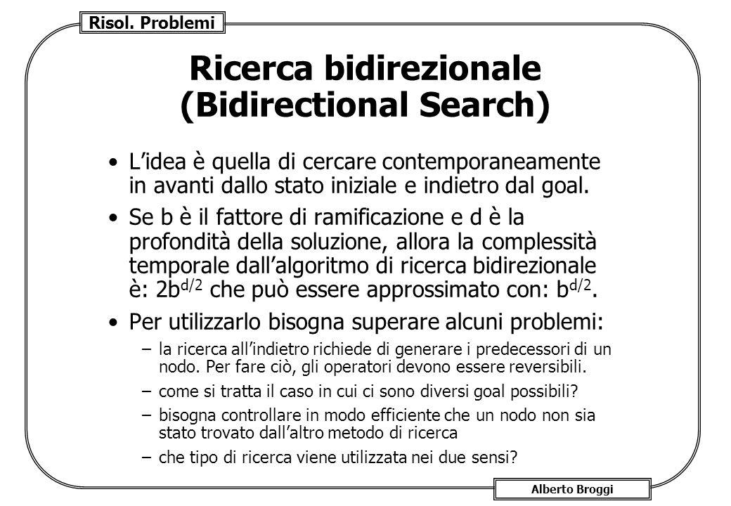Risol. Problemi Alberto Broggi Ricerca bidirezionale (Bidirectional Search) Lidea è quella di cercare contemporaneamente in avanti dallo stato inizial