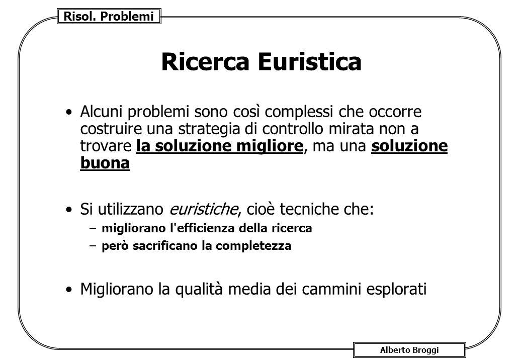 Risol. Problemi Alberto Broggi Ricerca Euristica Alcuni problemi sono così complessi che occorre costruire una strategia di controllo mirata non a tro