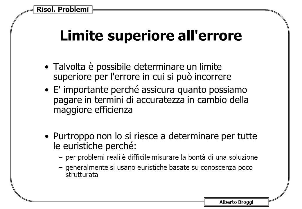 Risol. Problemi Alberto Broggi Limite superiore all'errore Talvolta è possibile determinare un limite superiore per l'errore in cui si può incorrere E