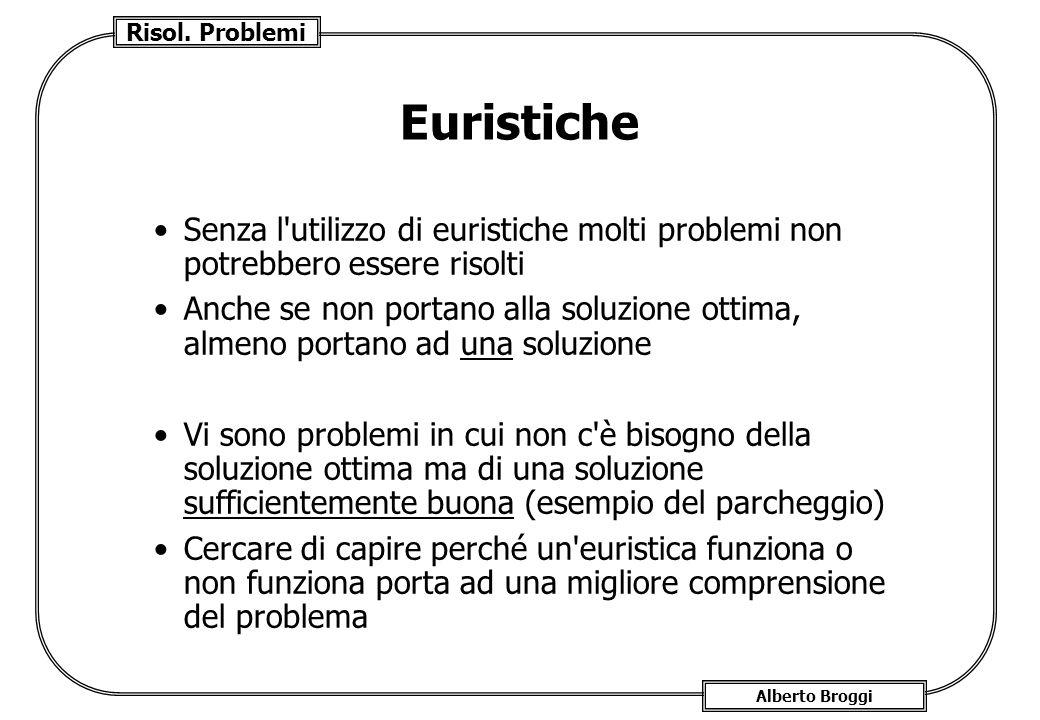 Risol. Problemi Alberto Broggi Euristiche Senza l'utilizzo di euristiche molti problemi non potrebbero essere risolti Anche se non portano alla soluzi