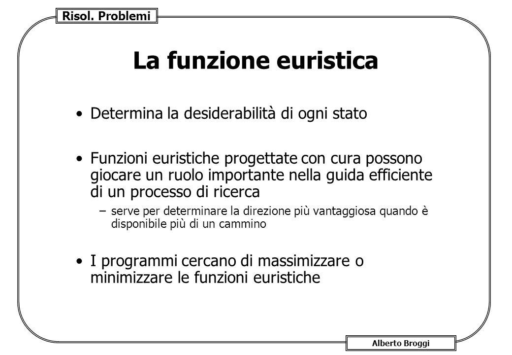 Risol. Problemi Alberto Broggi La funzione euristica Determina la desiderabilità di ogni stato Funzioni euristiche progettate con cura possono giocare