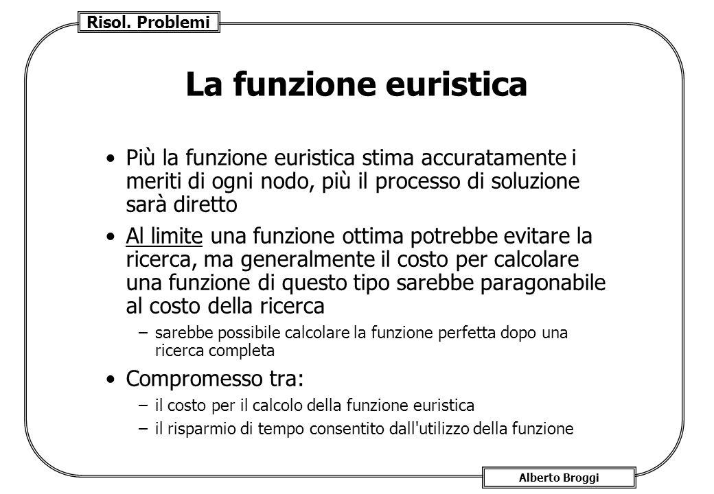 Risol. Problemi Alberto Broggi La funzione euristica Più la funzione euristica stima accuratamente i meriti di ogni nodo, più il processo di soluzione