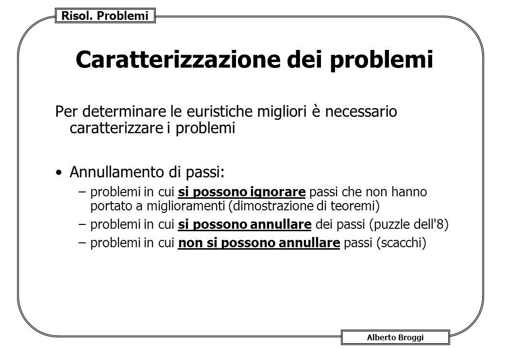 Risol. Problemi Alberto Broggi Caratterizzazione dei problemi Per determinare le euristiche migliori è necessario caratterizzare i problemi Annullamen