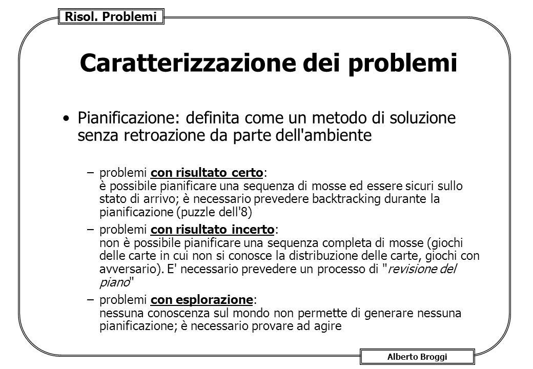 Risol. Problemi Alberto Broggi Pianificazione: definita come un metodo di soluzione senza retroazione da parte dell'ambiente –problemi con risultato c