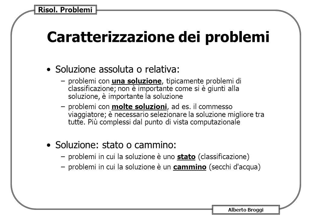 Risol. Problemi Alberto Broggi Soluzione assoluta o relativa: –problemi con una soluzione, tipicamente problemi di classificazione; non è importante c