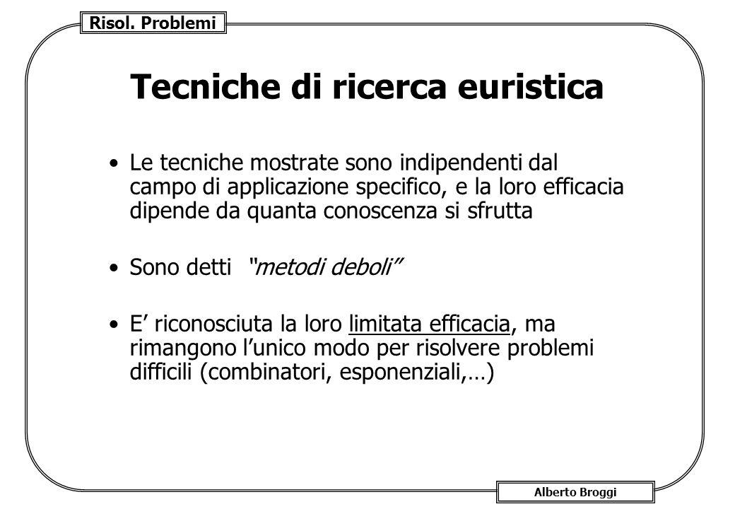 Risol. Problemi Alberto Broggi Tecniche di ricerca euristica Le tecniche mostrate sono indipendenti dal campo di applicazione specifico, e la loro eff