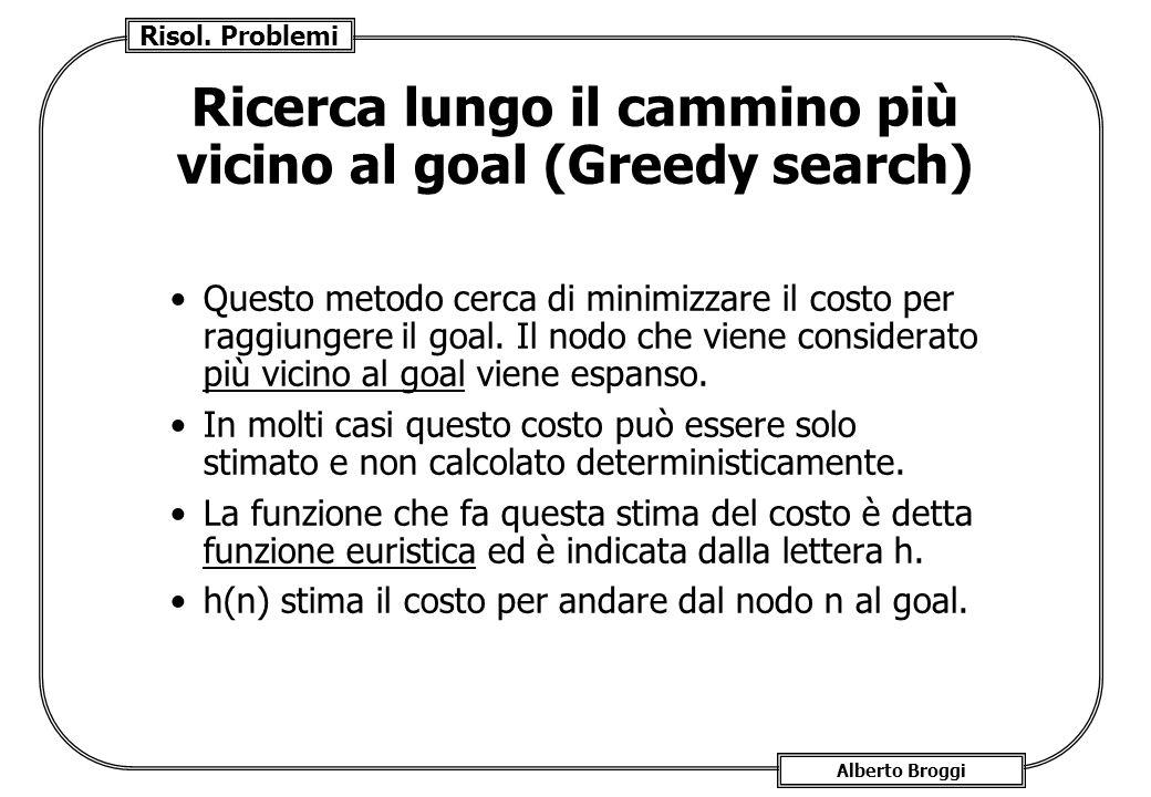 Risol. Problemi Alberto Broggi Ricerca lungo il cammino più vicino al goal (Greedy search) Questo metodo cerca di minimizzare il costo per raggiungere
