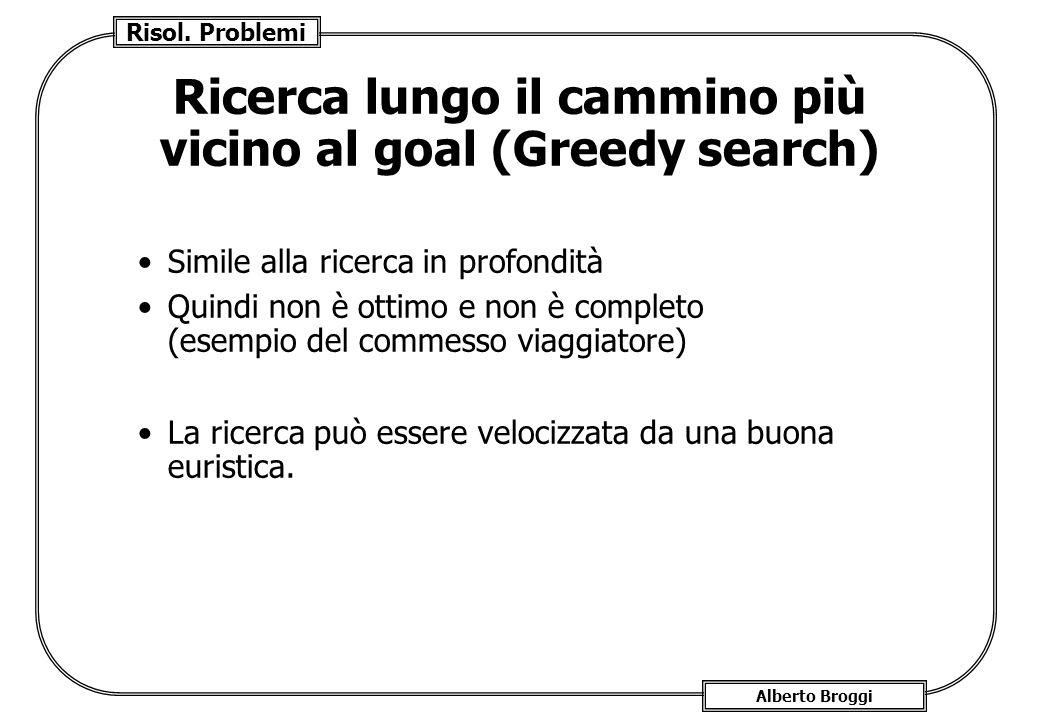 Risol. Problemi Alberto Broggi Ricerca lungo il cammino più vicino al goal (Greedy search) Simile alla ricerca in profondità Quindi non è ottimo e non
