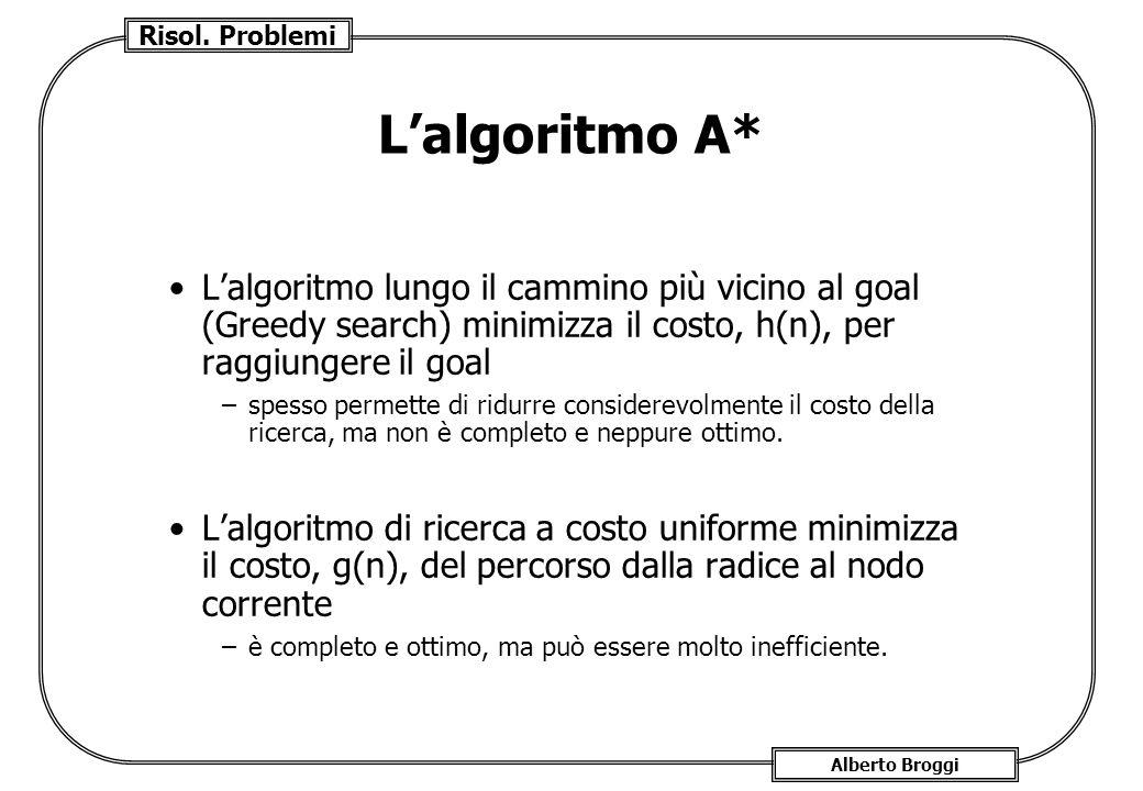 Risol. Problemi Alberto Broggi Lalgoritmo A* Lalgoritmo lungo il cammino più vicino al goal (Greedy search) minimizza il costo, h(n), per raggiungere