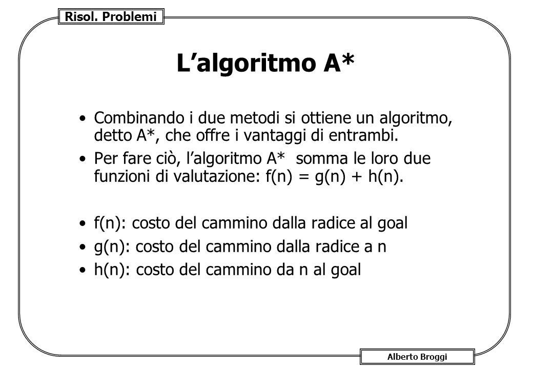 Risol. Problemi Alberto Broggi Lalgoritmo A* Combinando i due metodi si ottiene un algoritmo, detto A*, che offre i vantaggi di entrambi. Per fare ciò