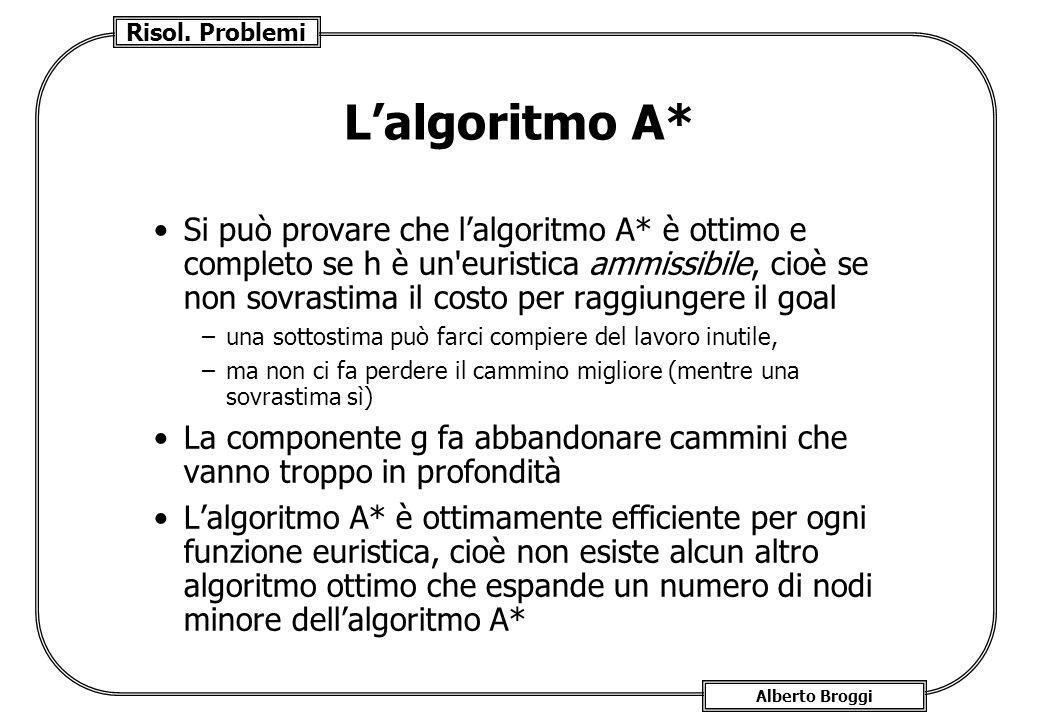 Risol. Problemi Alberto Broggi Lalgoritmo A* Si può provare che lalgoritmo A* è ottimo e completo se h è un'euristica ammissibile, cioè se non sovrast
