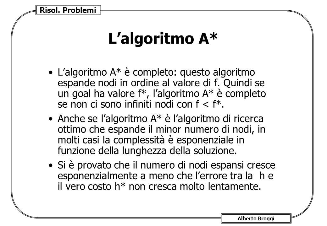 Risol. Problemi Alberto Broggi Lalgoritmo A* Lalgoritmo A* è completo: questo algoritmo espande nodi in ordine al valore di f. Quindi se un goal ha va