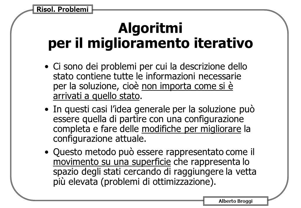 Risol. Problemi Alberto Broggi Algoritmi per il miglioramento iterativo Ci sono dei problemi per cui la descrizione dello stato contiene tutte le info