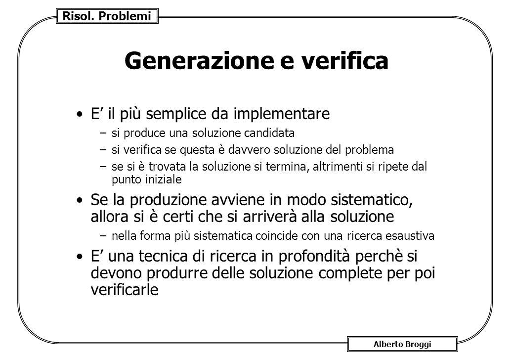 Risol. Problemi Alberto Broggi Generazione e verifica E il più semplice da implementare –si produce una soluzione candidata –si verifica se questa è d