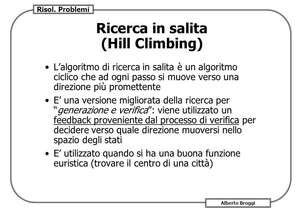 Risol. Problemi Alberto Broggi Ricerca in salita (Hill Climbing) Lalgoritmo di ricerca in salita è un algoritmo ciclico che ad ogni passo si muove ver