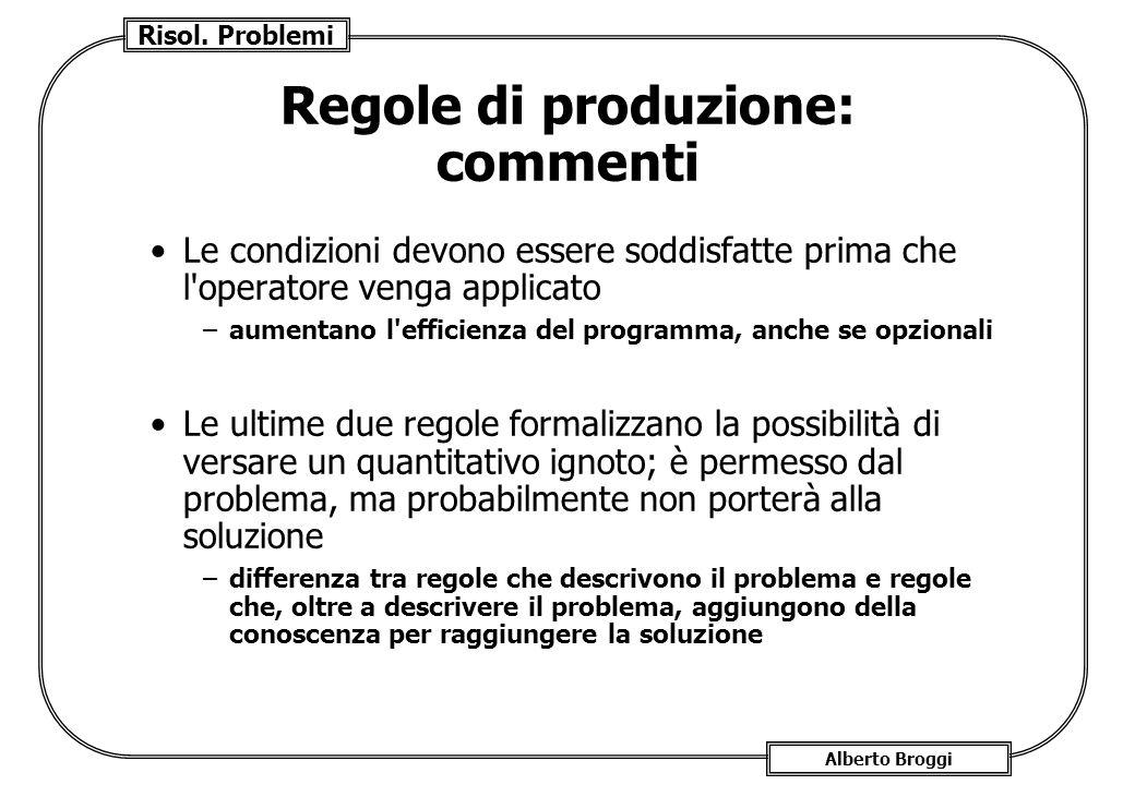 Risol. Problemi Alberto Broggi Regole di produzione: commenti Le condizioni devono essere soddisfatte prima che l'operatore venga applicato –aumentano
