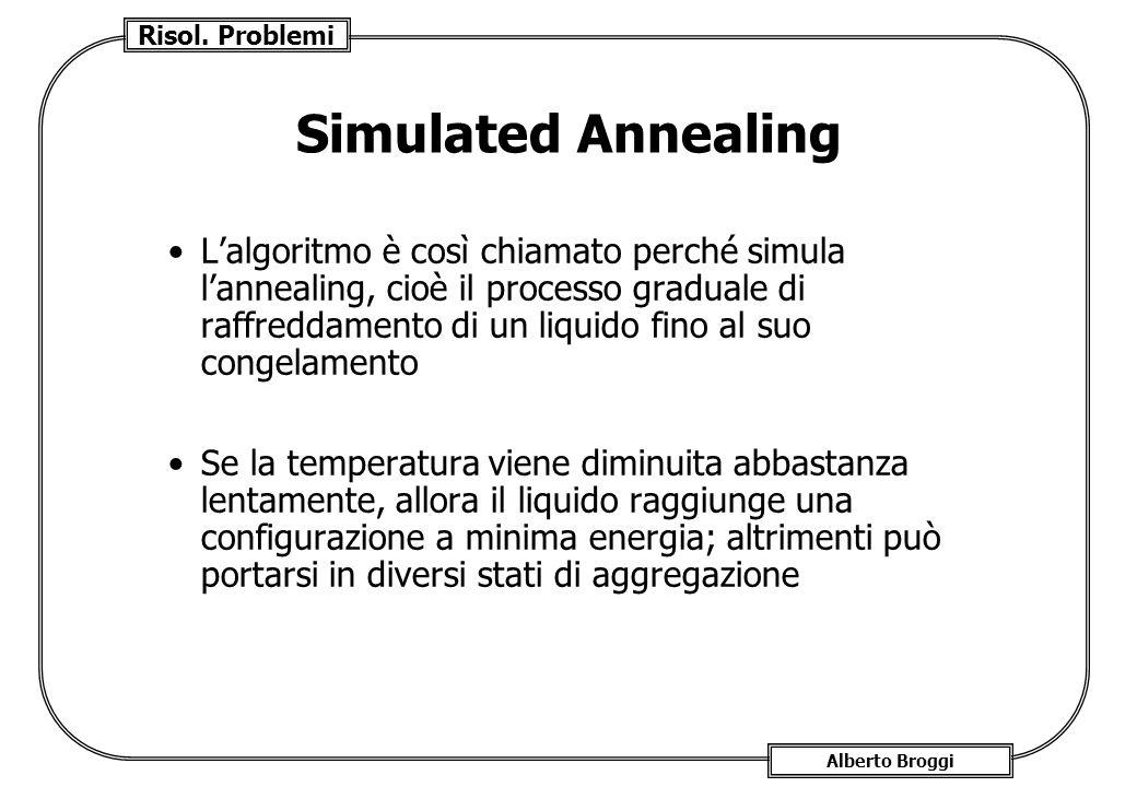 Risol. Problemi Alberto Broggi Simulated Annealing Lalgoritmo è così chiamato perché simula lannealing, cioè il processo graduale di raffreddamento di