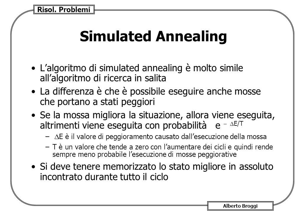 Risol. Problemi Alberto Broggi Simulated Annealing Lalgoritmo di simulated annealing è molto simile allalgoritmo di ricerca in salita La differenza è