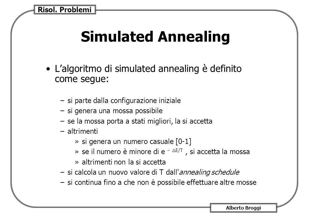 Risol. Problemi Alberto Broggi Simulated Annealing Lalgoritmo di simulated annealing è definito come segue: –si parte dalla configurazione iniziale –s