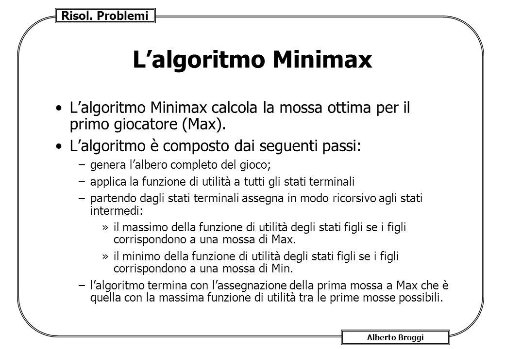 Risol. Problemi Alberto Broggi Lalgoritmo Minimax Lalgoritmo Minimax calcola la mossa ottima per il primo giocatore (Max). Lalgoritmo è composto dai s