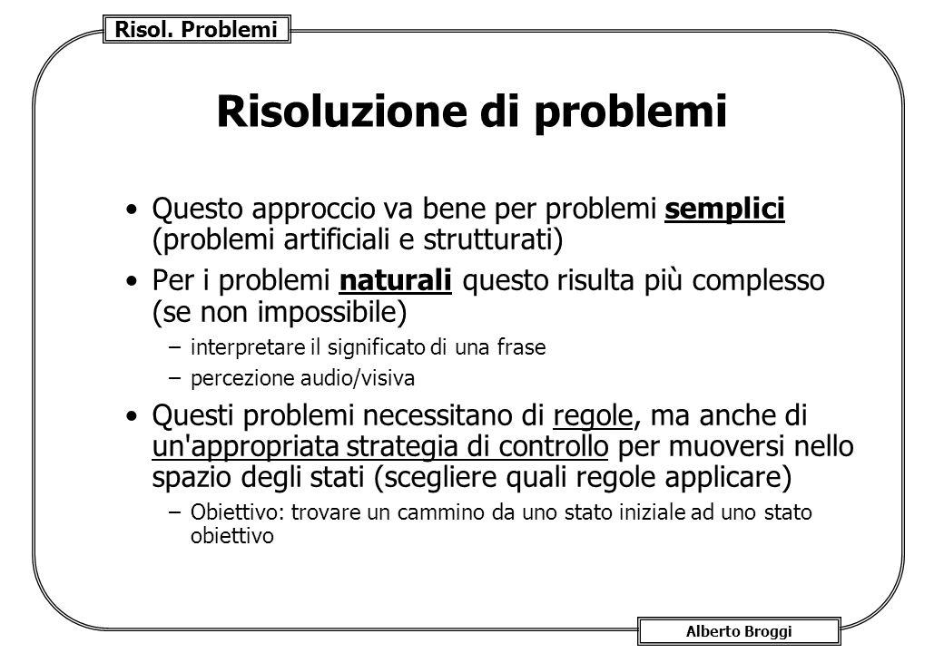 Risol. Problemi Alberto Broggi Risoluzione di problemi Questo approccio va bene per problemi semplici (problemi artificiali e strutturati) Per i probl