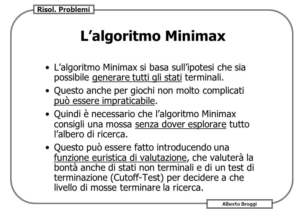 Risol. Problemi Alberto Broggi Lalgoritmo Minimax Lalgoritmo Minimax si basa sullipotesi che sia possibile generare tutti gli stati terminali. Questo