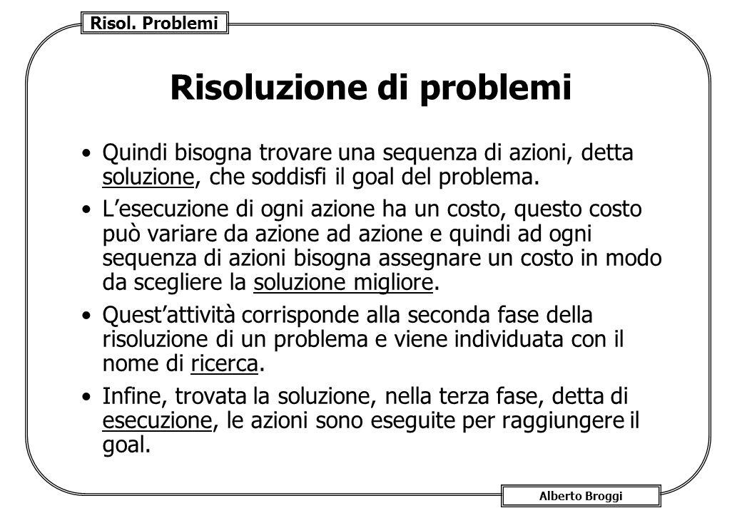 Risol. Problemi Alberto Broggi Risoluzione di problemi Quindi bisogna trovare una sequenza di azioni, detta soluzione, che soddisfi il goal del proble