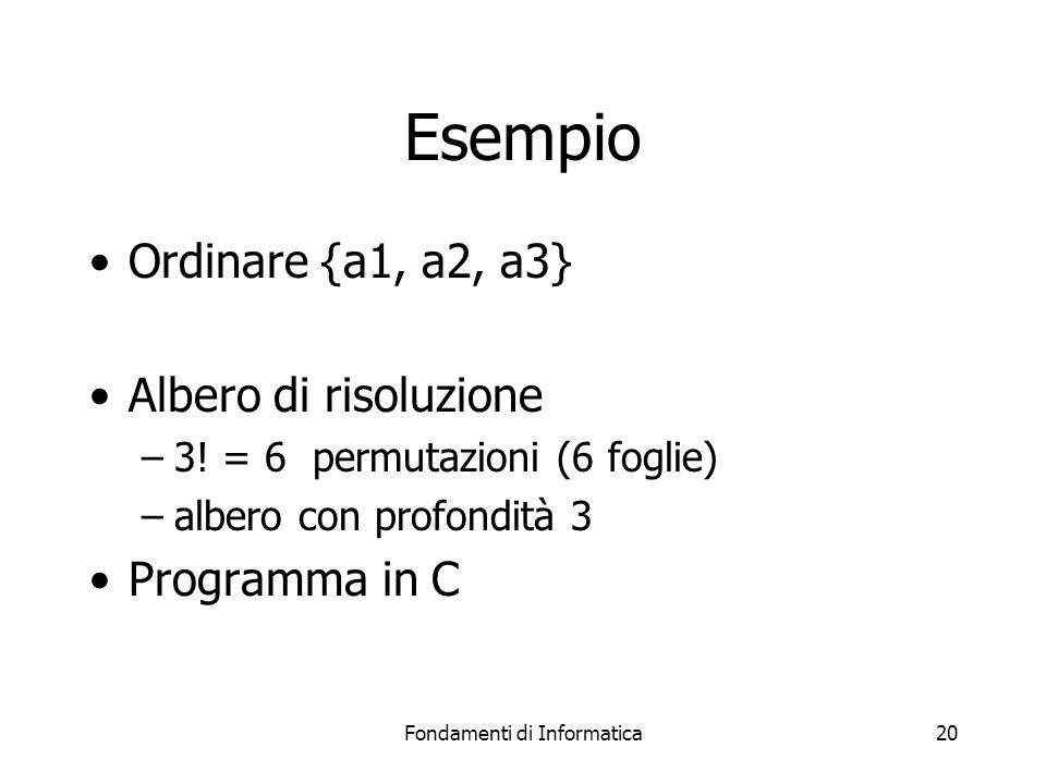 Fondamenti di Informatica20 Esempio Ordinare {a1, a2, a3} Albero di risoluzione –3.