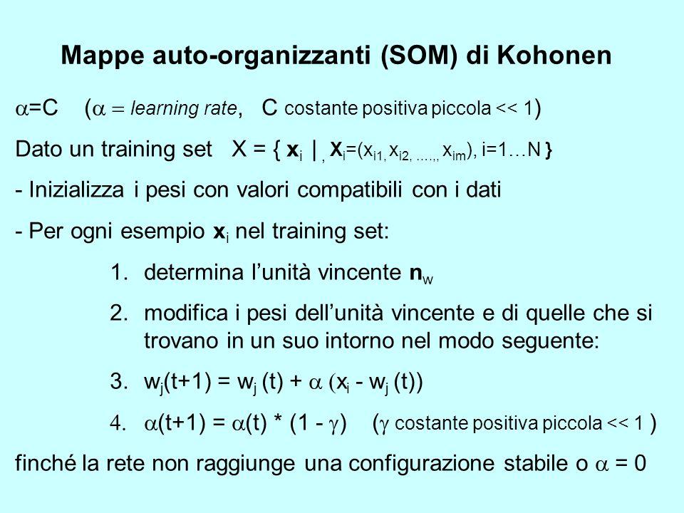 Mappe auto-organizzanti (SOM) di Kohonen =C ( learning rate, C costante positiva piccola << 1 ) Dato un training set X = { x i |, X i =(x i1, x i2, ….