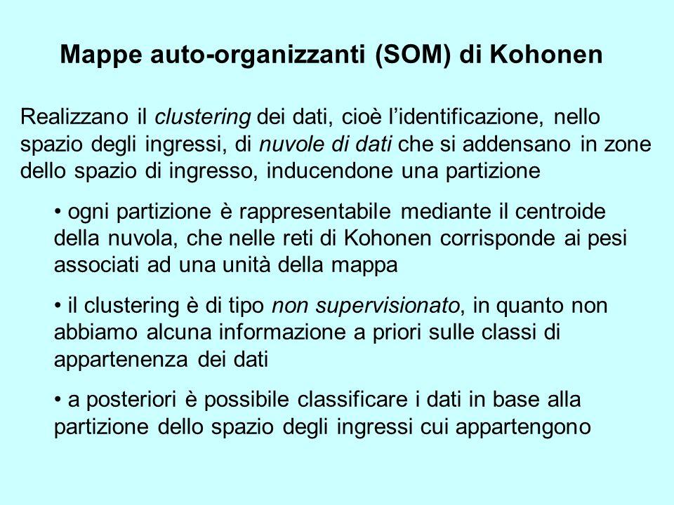 Mappe auto-organizzanti (SOM) di Kohonen Realizzano il clustering dei dati, cioè lidentificazione, nello spazio degli ingressi, di nuvole di dati che