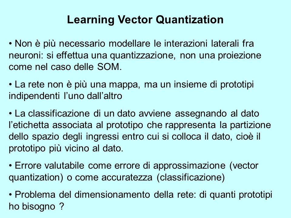 Learning Vector Quantization Non è più necessario modellare le interazioni laterali fra neuroni: si effettua una quantizzazione, non una proiezione co