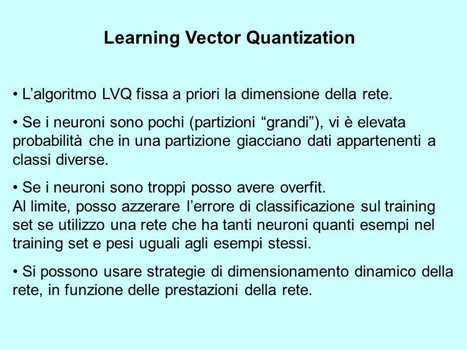 Learning Vector Quantization Lalgoritmo LVQ fissa a priori la dimensione della rete. Se i neuroni sono pochi (partizioni grandi), vi è elevata probabi