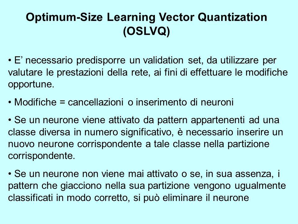 Optimum-Size Learning Vector Quantization (OSLVQ) E necessario predisporre un validation set, da utilizzare per valutare le prestazioni della rete, ai