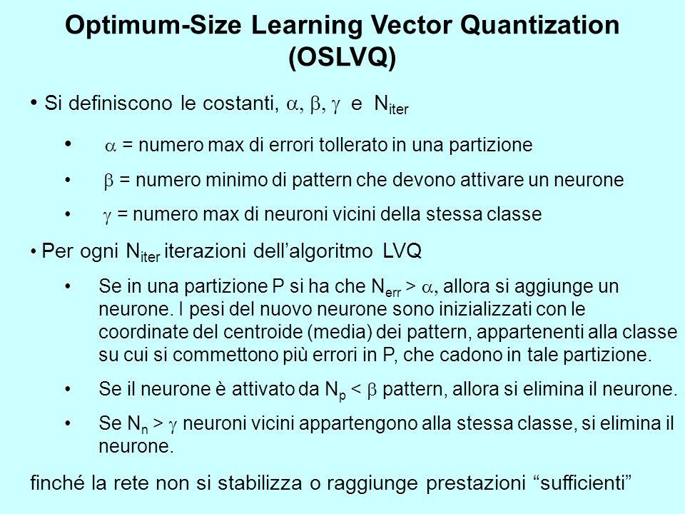 Optimum-Size Learning Vector Quantization (OSLVQ) Si definiscono le costanti, e N iter = numero max di errori tollerato in una partizione = numero min