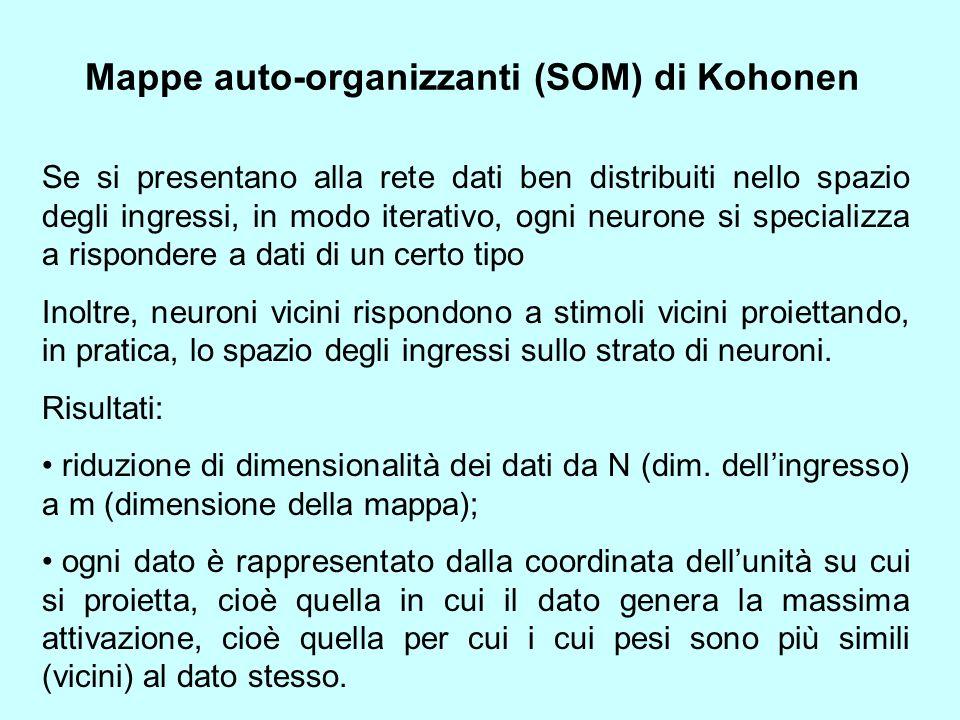 Mappe auto-organizzanti (SOM) di Kohonen Se si presentano alla rete dati ben distribuiti nello spazio degli ingressi, in modo iterativo, ogni neurone
