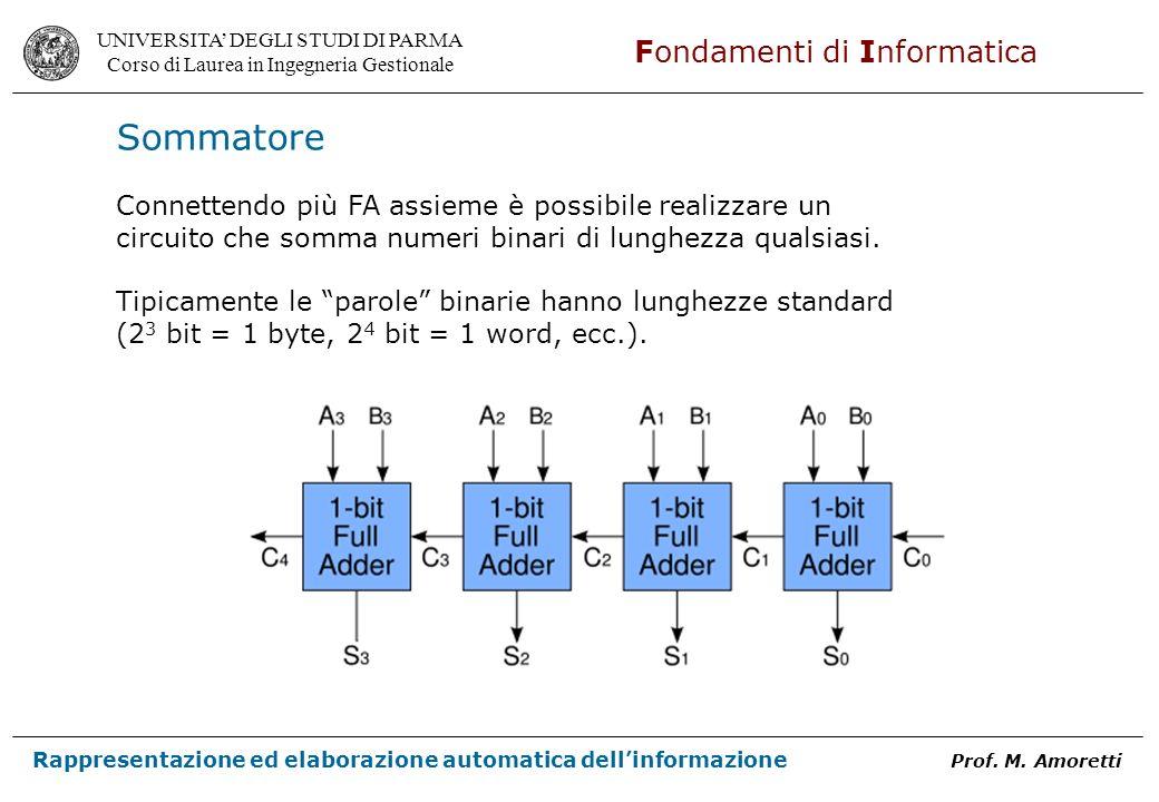 UNIVERSITA DEGLI STUDI DI PARMA Corso di Laurea in Ingegneria Gestionale Fondamenti di Informatica Rappresentazione ed elaborazione automatica dellinf