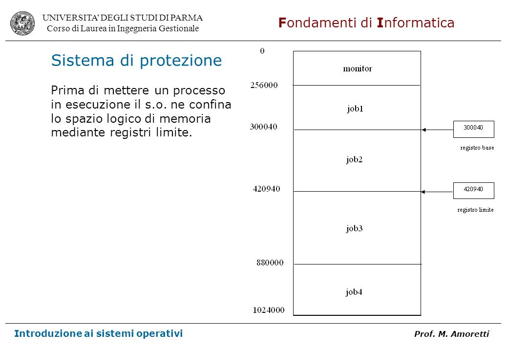 UNIVERSITA DEGLI STUDI DI PARMA Corso di Laurea in Ingegneria Gestionale Fondamenti di Informatica Introduzione ai sistemi operativi Prof. M. Amoretti