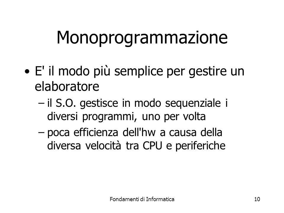 Fondamenti di Informatica10 Monoprogrammazione E il modo più semplice per gestire un elaboratore –il S.O.