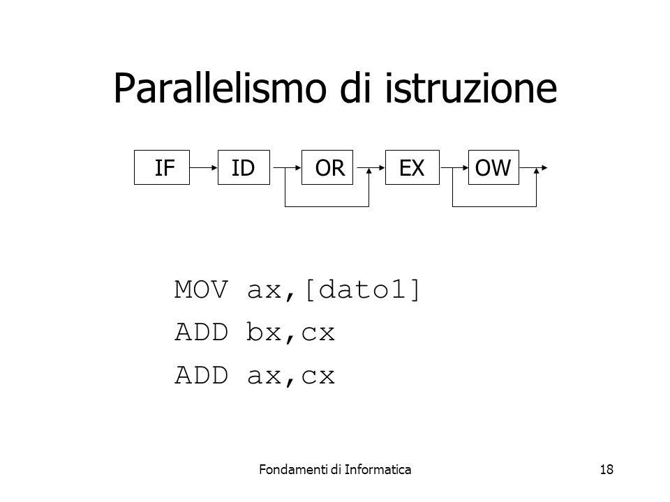 Fondamenti di Informatica18 Parallelismo di istruzione MOV ax,[dato1] ADD bx,cx ADD ax,cx IF ID OR EXOW