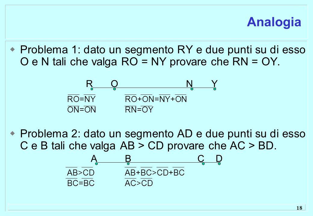 18 Analogia Problema 1: dato un segmento RY e due punti su di esso O e N tali che valga RO = NY provare che RN = OY.