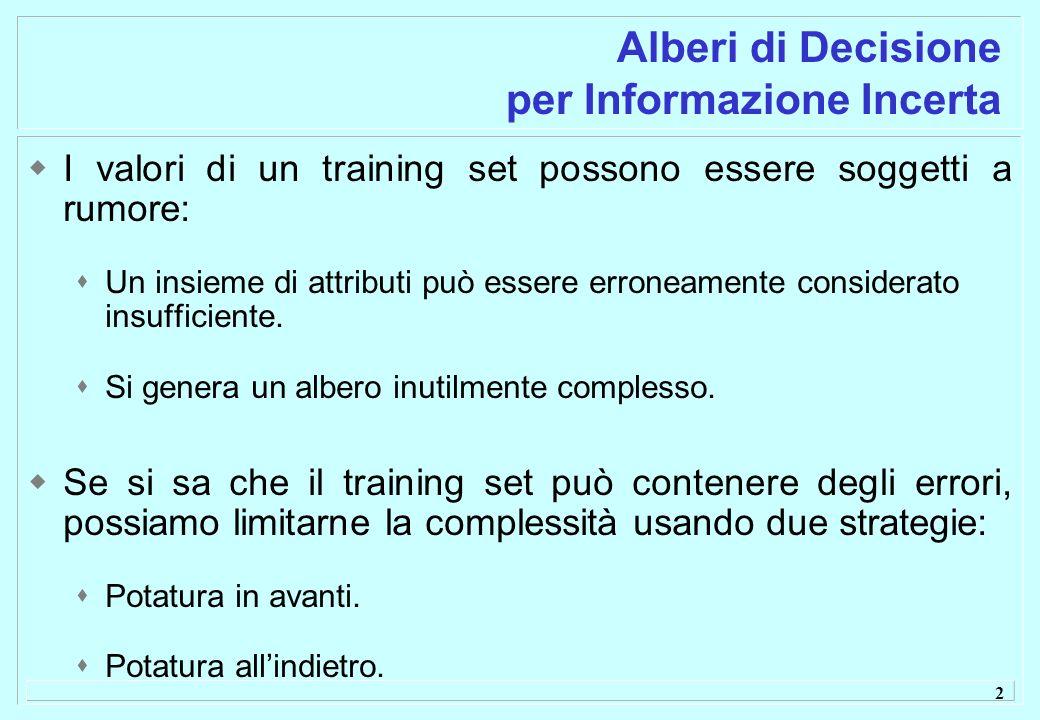 2 Alberi di Decisione per Informazione Incerta I valori di un training set possono essere soggetti a rumore: Un insieme di attributi può essere erroneamente considerato insufficiente.