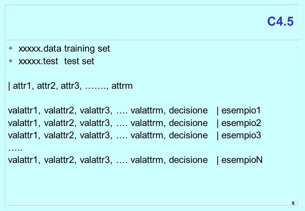 8 C4.5 xxxxx.datatraining set xxxxx.testtest set | attr1, attr2, attr3, ……., attrm valattr1, valattr2, valattr3, ….