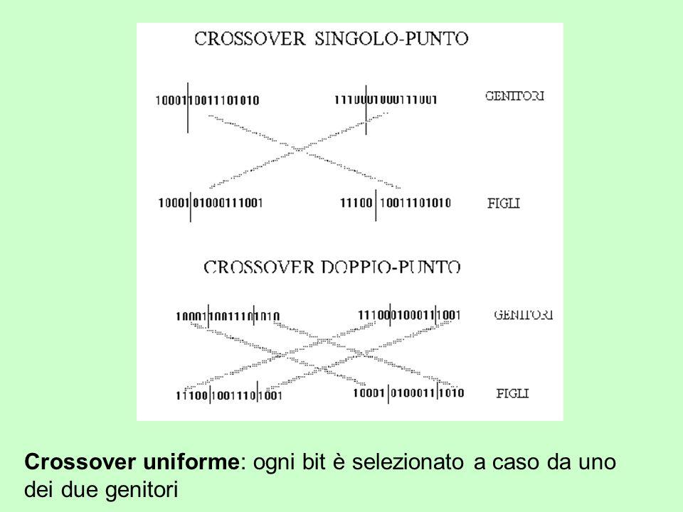 Crossover uniforme: ogni bit è selezionato a caso da uno dei due genitori