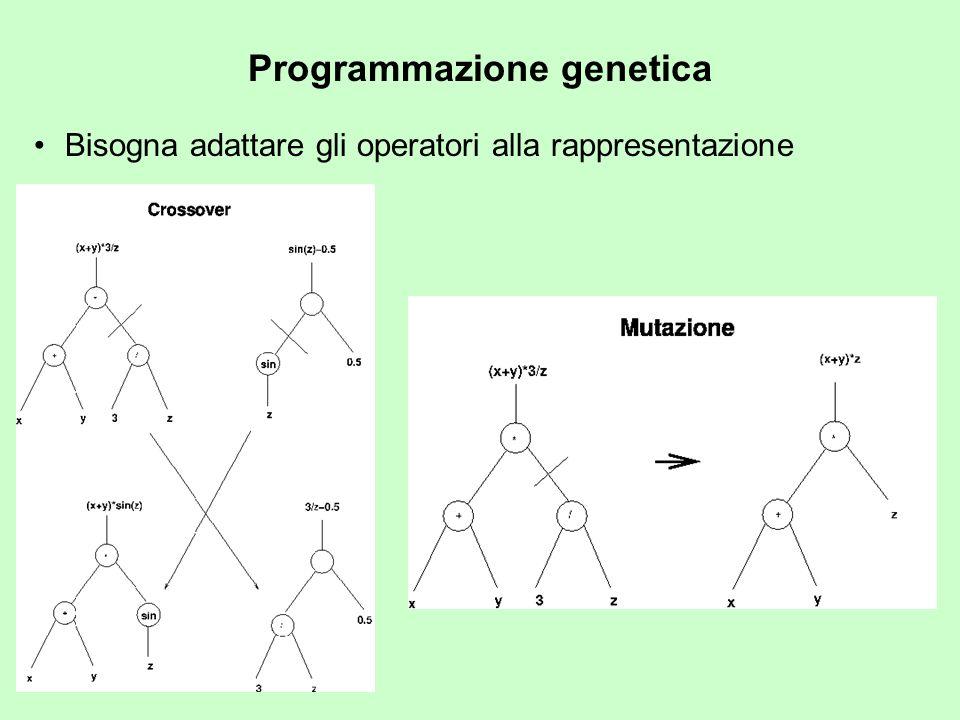 Programmazione genetica Bisogna adattare gli operatori alla rappresentazione