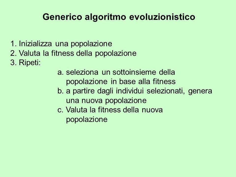 Generico algoritmo evoluzionistico 1. Inizializza una popolazione 2.