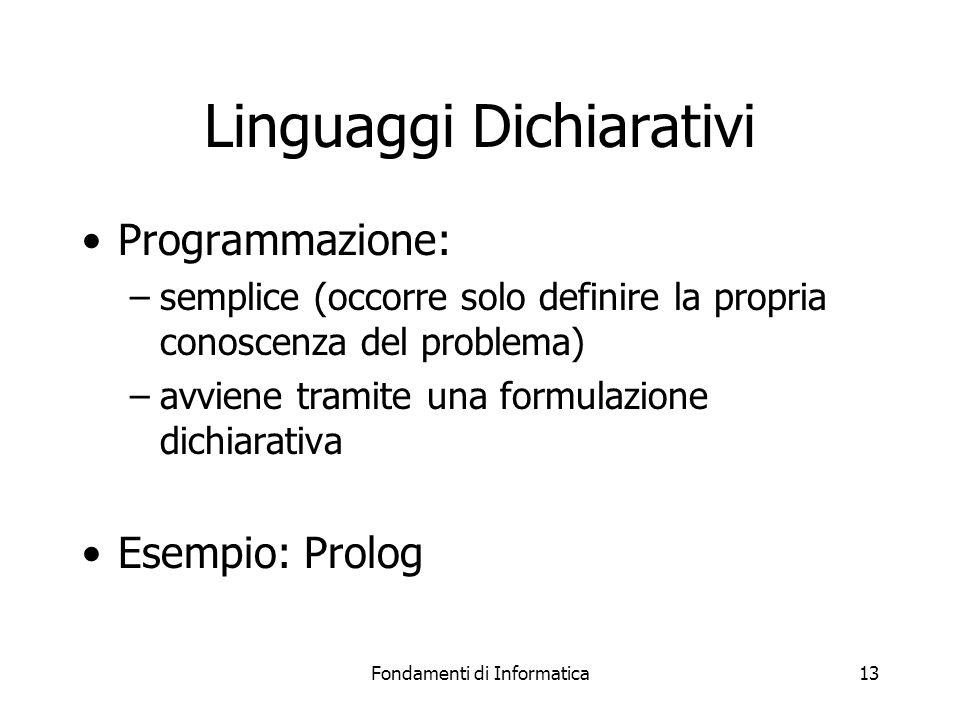 Fondamenti di Informatica13 Linguaggi Dichiarativi Programmazione: –semplice (occorre solo definire la propria conoscenza del problema) –avviene tramite una formulazione dichiarativa Esempio: Prolog