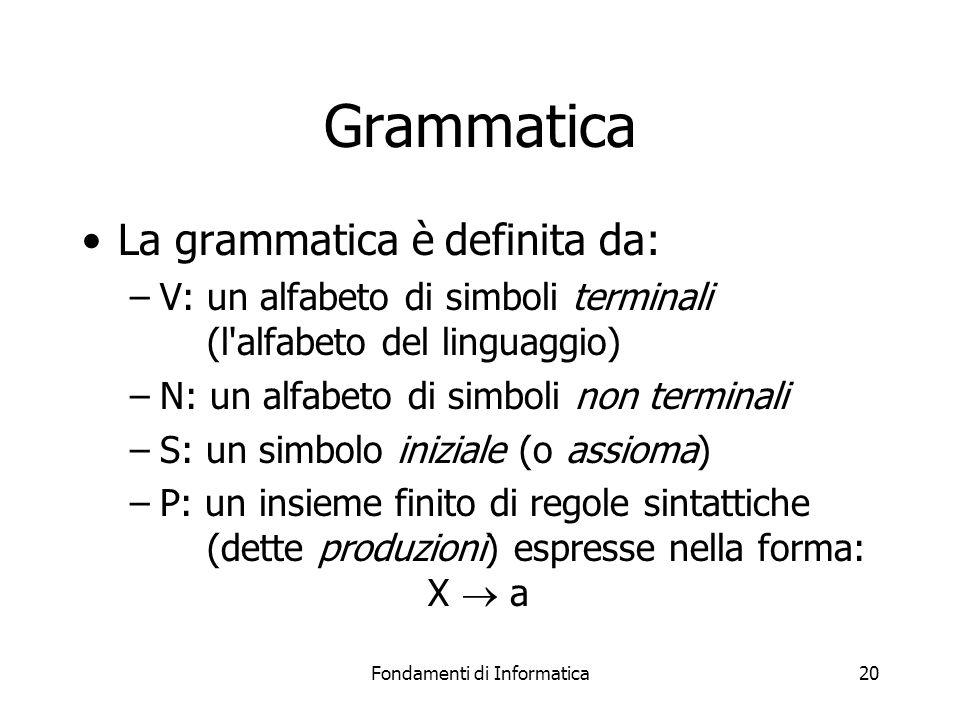 Fondamenti di Informatica20 Grammatica La grammatica è definita da: –V: un alfabeto di simboli terminali (l'alfabeto del linguaggio) –N: un alfabeto d