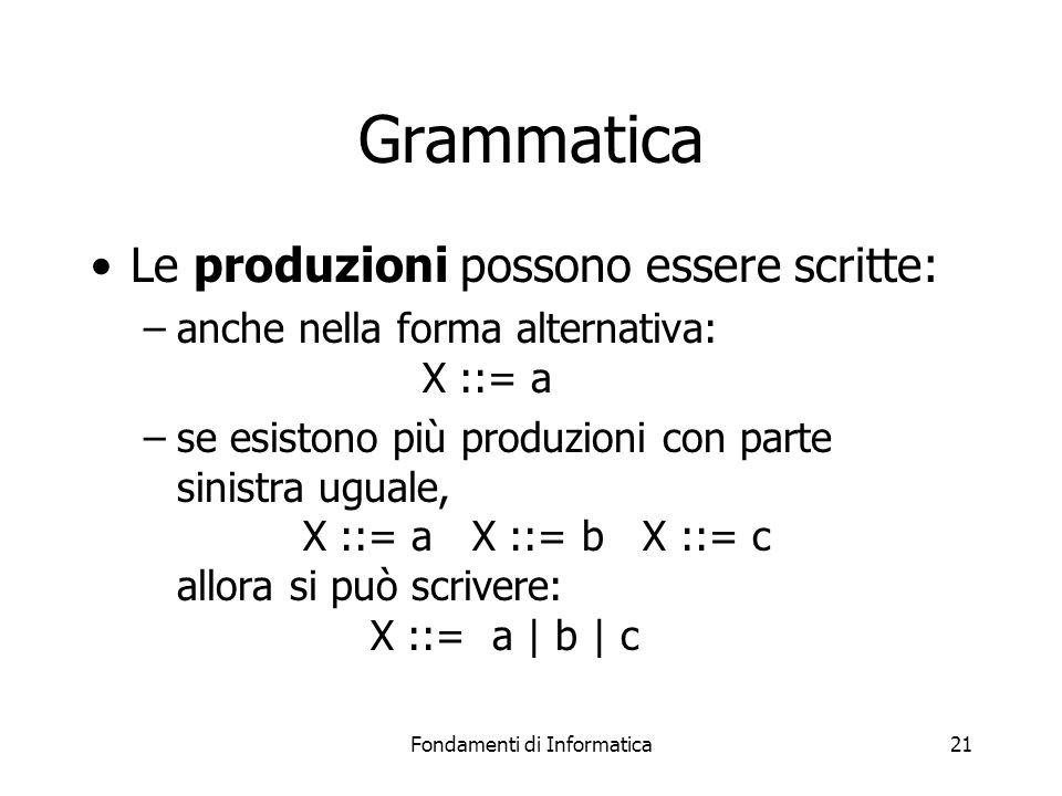 Fondamenti di Informatica21 Grammatica Le produzioni possono essere scritte: –anche nella forma alternativa: X ::= a –se esistono più produzioni con parte sinistra uguale, X ::= a X ::= b X ::= c allora si può scrivere: X ::= a | b | c